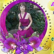 Анна Литвина - Шымкент, Южно-Казахстанская область, Казахстан, 34 года на Мой Мир@Mail.ru