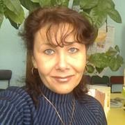 Ася Коренева on My World.