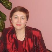 размеры эльвира хафизова директор бэби клуба фото подмосковье регионах