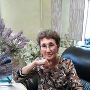Назымгул Сагындыкова on My World.